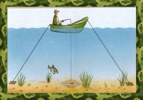 Ловля леща в полводы летом с лодки